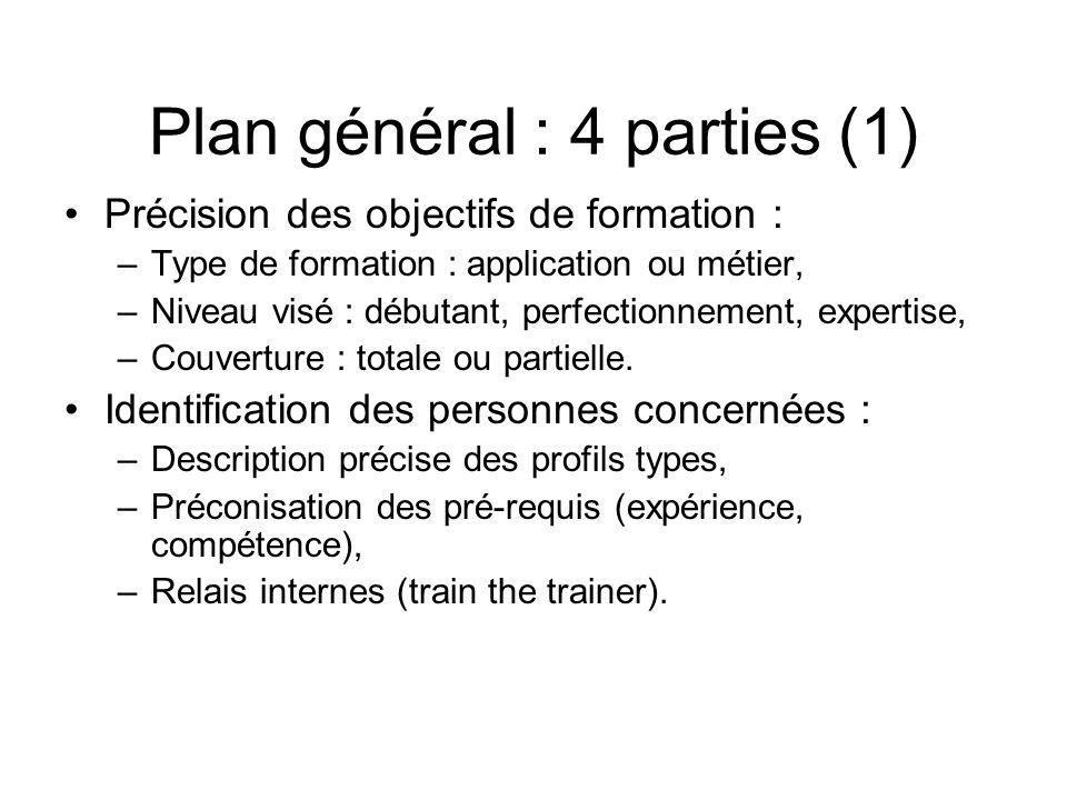 Plan général : 4 parties (1) Précision des objectifs de formation : –Type de formation : application ou métier, –Niveau visé : débutant, perfectionnem