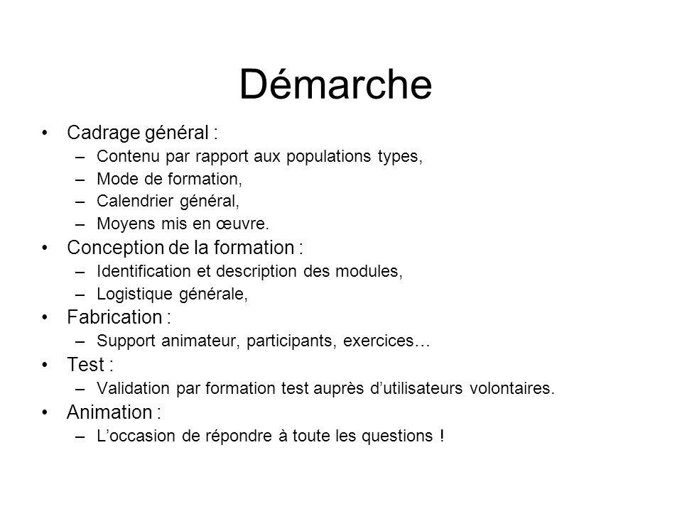 Démarche Cadrage général : –Contenu par rapport aux populations types, –Mode de formation, –Calendrier général, –Moyens mis en œuvre. Conception de la