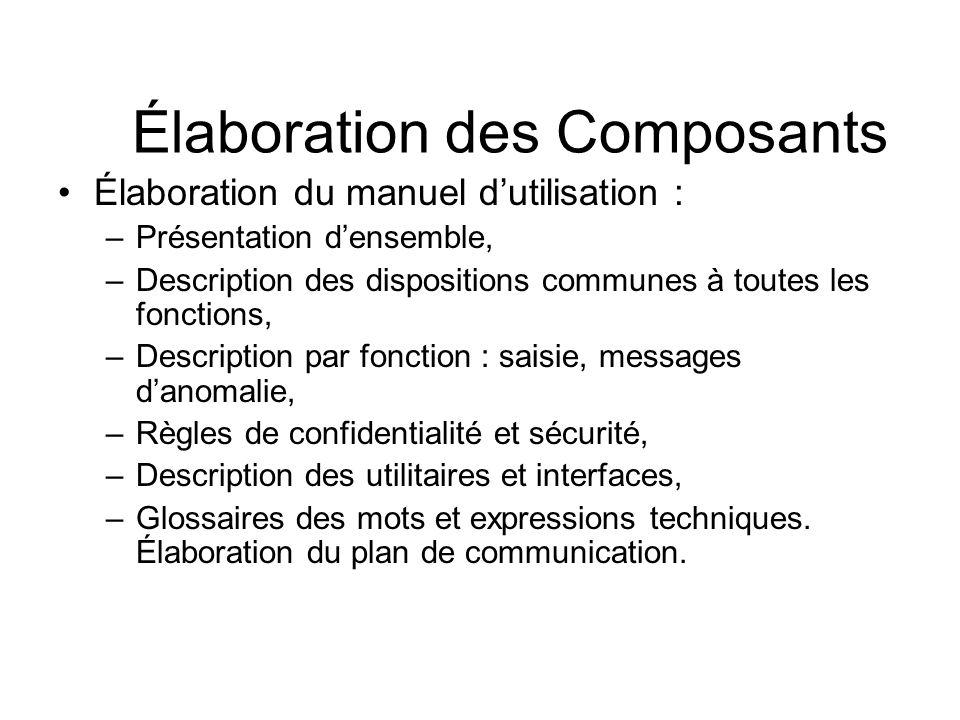Élaboration des Composants Élaboration du manuel dutilisation : –Présentation densemble, –Description des dispositions communes à toutes les fonctions