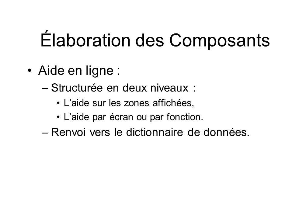 Élaboration des Composants Aide en ligne : –Structurée en deux niveaux : Laide sur les zones affichées, Laide par écran ou par fonction. –Renvoi vers