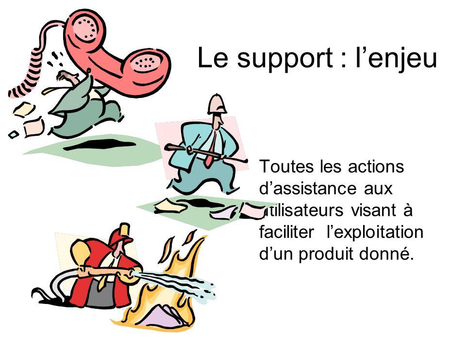 Le support : lenjeu Toutes les actions dassistance aux utilisateurs visant à faciliter lexploitation dun produit donné.