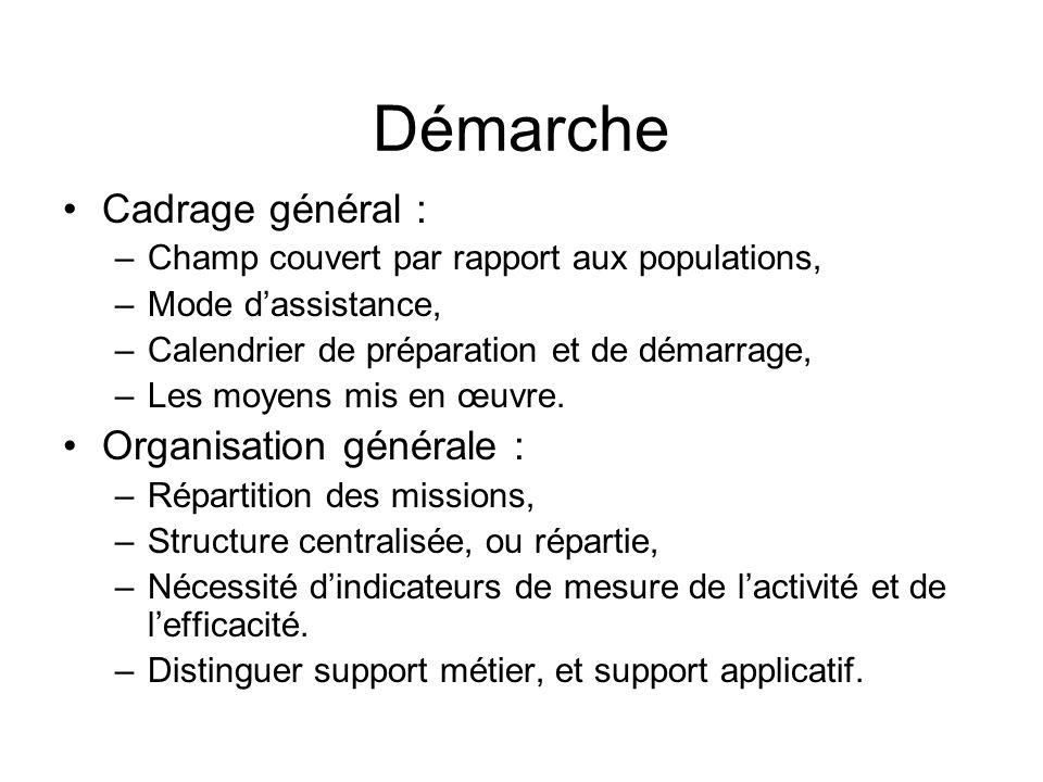 Démarche Cadrage général : –Champ couvert par rapport aux populations, –Mode dassistance, –Calendrier de préparation et de démarrage, –Les moyens mis