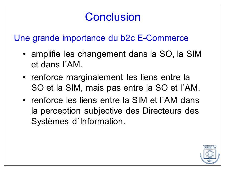 Conclusion amplifie les changement dans la SO, la SIM et dans l´AM. renforce marginalement les liens entre la SO et la SIM, mais pas entre la SO et l´