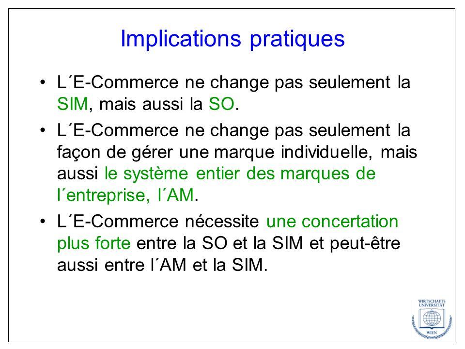 Implications pratiques L´E-Commerce ne change pas seulement la SIM, mais aussi la SO. L´E-Commerce ne change pas seulement la façon de gérer une marqu