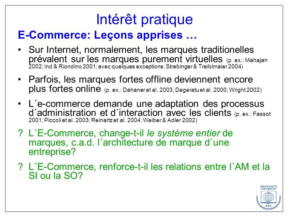 Intérêt pratique Sur Internet, normalement, les marques traditionelles prévalent sur les marques purement virtuelles (p. ex.: Mahajan 2002; Ind & Rion