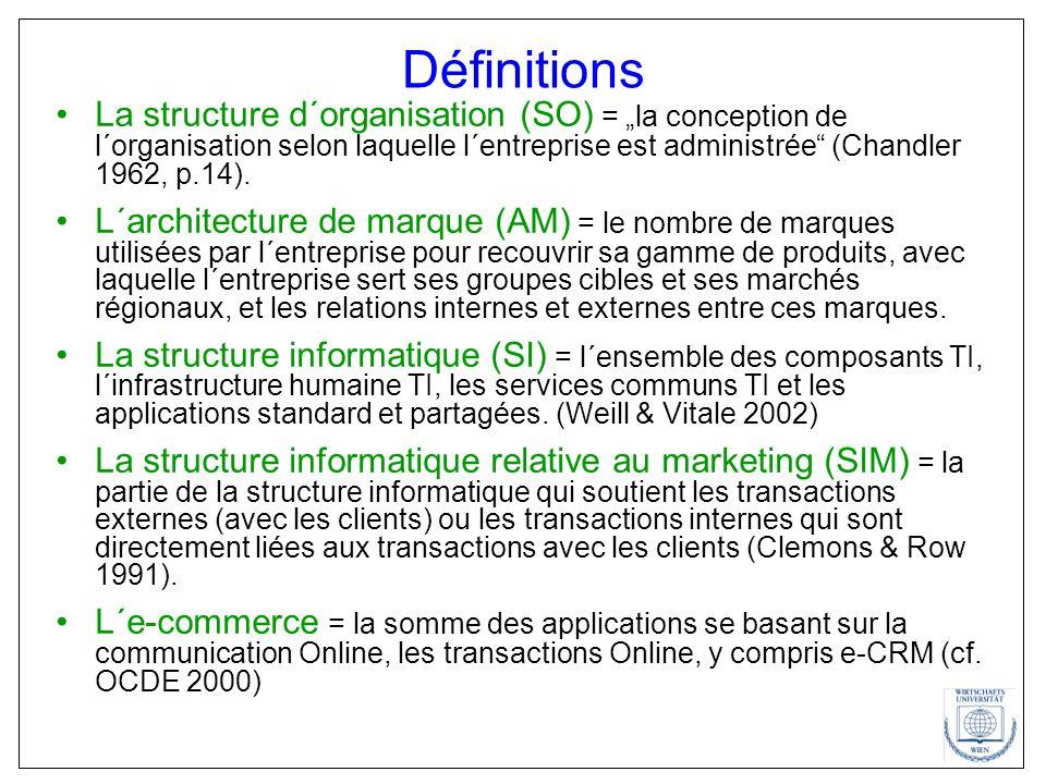 Définitions La structure d´organisation (SO) = la conception de l´organisation selon laquelle l´entreprise est administrée (Chandler 1962, p.14). L´ar