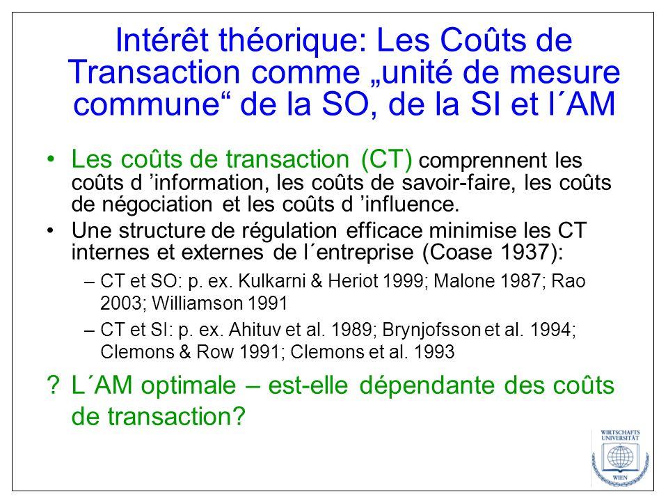 Intérêt théorique: Les Coûts de Transaction comme unité de mesure commune de la SO, de la SI et l´AM Les coûts de transaction (CT) comprennent les coû
