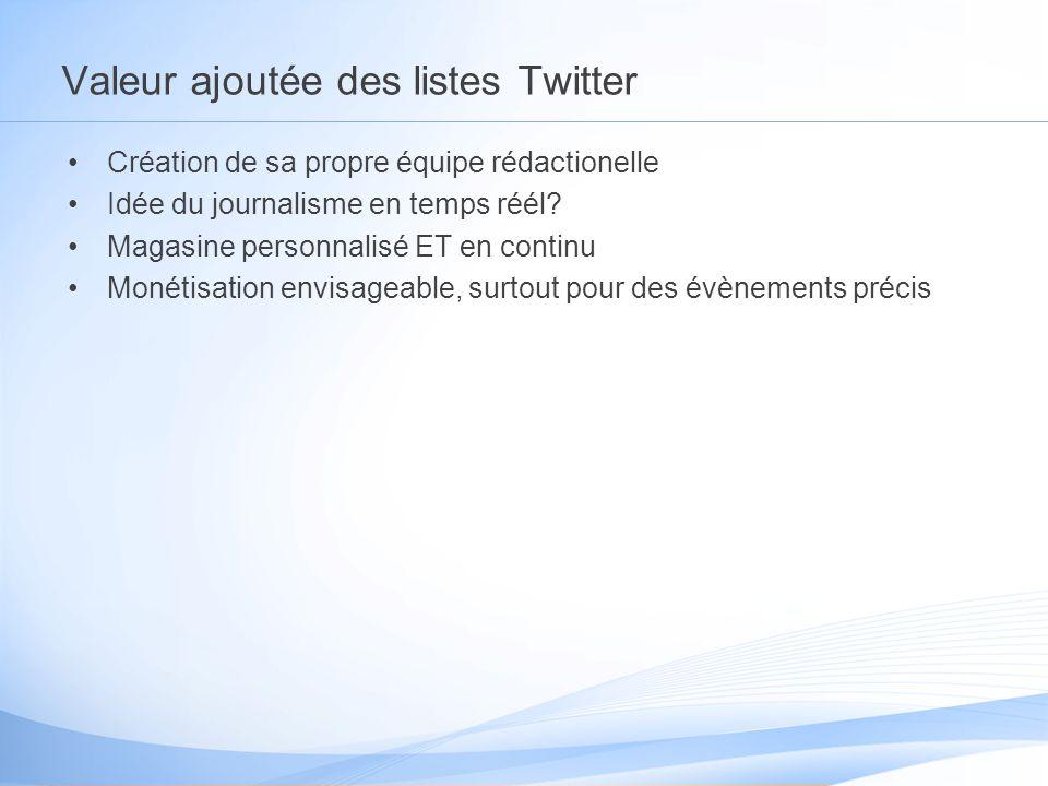 Valeur ajoutée des listes Twitter Création de sa propre équipe rédactionelle Idée du journalisme en temps réél? Magasine personnalisé ET en continu Mo