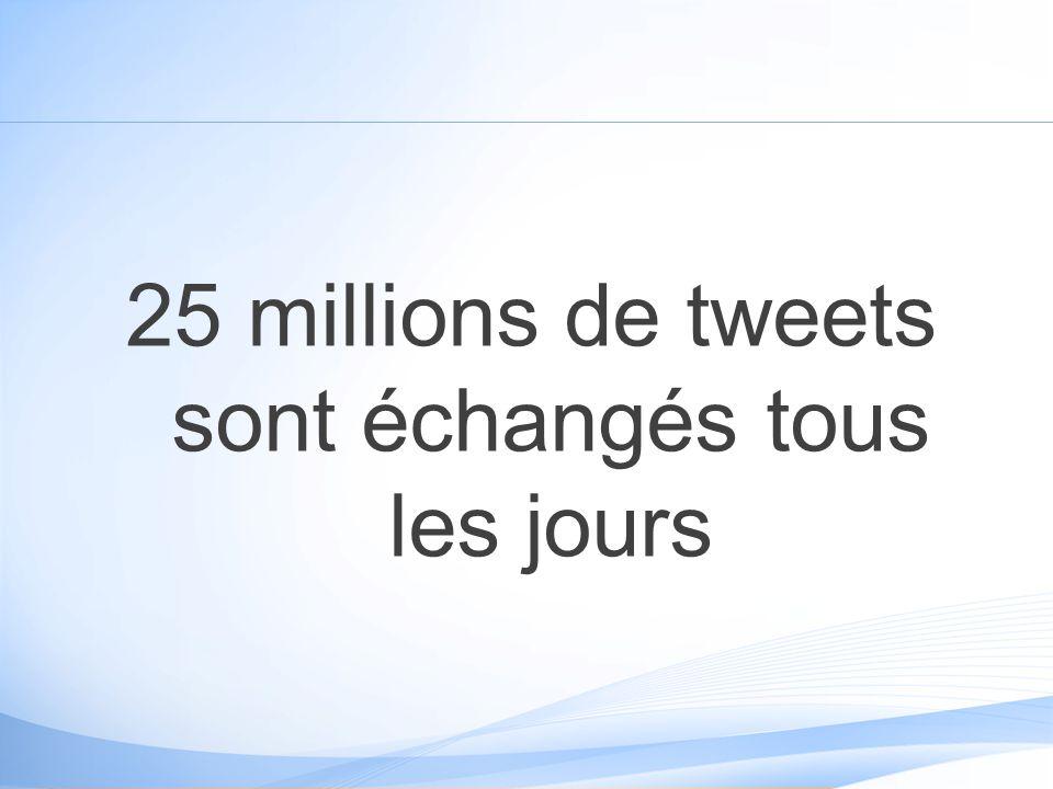 25 millions de tweets sont échangés tous les jours