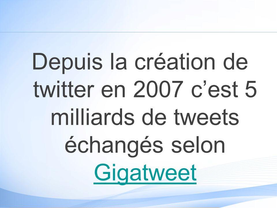 Depuis la création de twitter en 2007 cest 5 milliards de tweets échangés selon Gigatweet Gigatweet