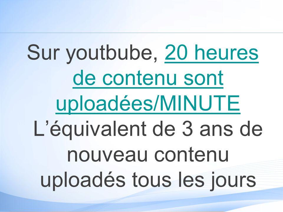 Sur youtbube, 20 heures de contenu sont uploadées/MINUTE Léquivalent de 3 ans de nouveau contenu uploadés tous les jours20 heures de contenu sont uploadées/MINUTE