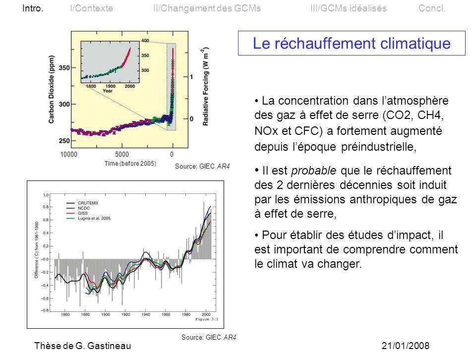 Intro.I/Contexte II/Changement des GCMs III/GCMs idéalisés Concl.