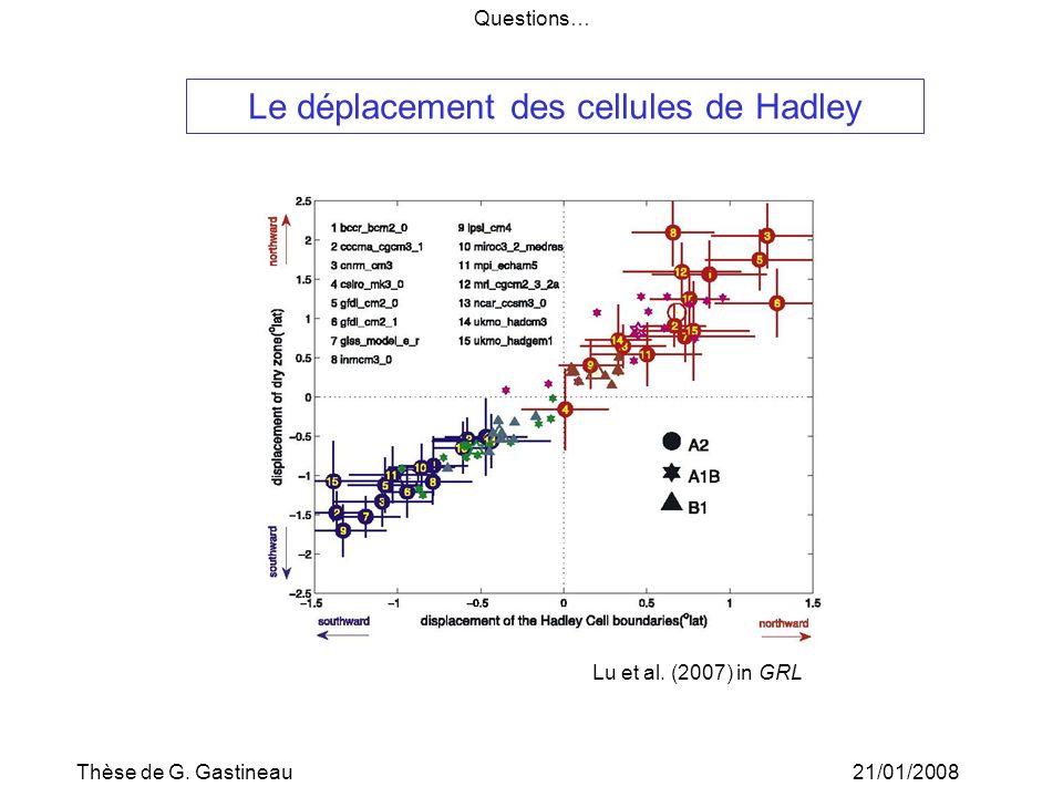 Thèse de G.Gastineau21/01/2008 Questions… Le déplacement des cellules de Hadley Lu et al.