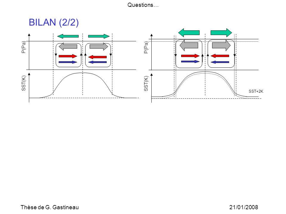 Thèse de G. Gastineau21/01/2008 Questions… BILAN (2/2) SST(K) P(Pa) SST(K) P(Pa) SST+2K