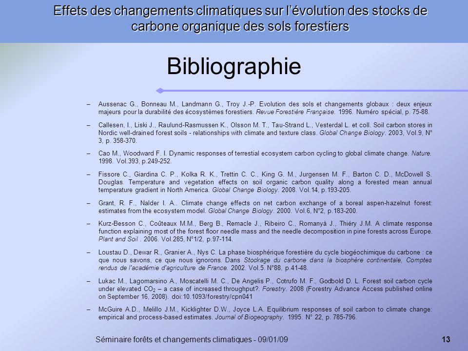 Les mécanismes contrôlant le stock de COS Résultats de modèlesIntroductionConclusion Séminaire forêts et changements climatiques - 09/01/0913 Bibliographie –Aussenac G., Bonneau M., Landmann G., Troy J.-P.