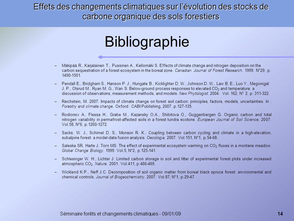 Les mécanismes contrôlant le stock de COS Résultats de modèlesIntroductionConclusion Séminaire forêts et changements climatiques - 09/01/0914 Bibliographie –Mäkipää R., Karjalainen T., Pussinen A., Kellomäki S.