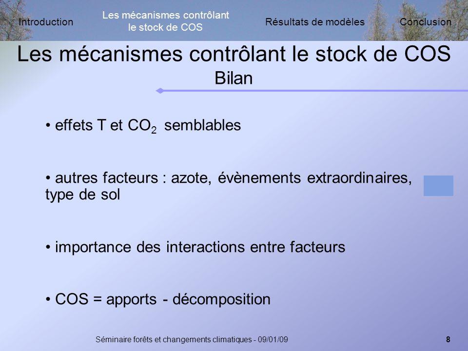 Résultats de modèlesIntroductionConclusion Séminaire forêts et changements climatiques - 09/01/099 Résultats de modèles modèle statistique vs modèle fonctionnel principe étude du cycle entier ou dune étape seulement, d un nombre variable de facteurs Résultats de modèles
