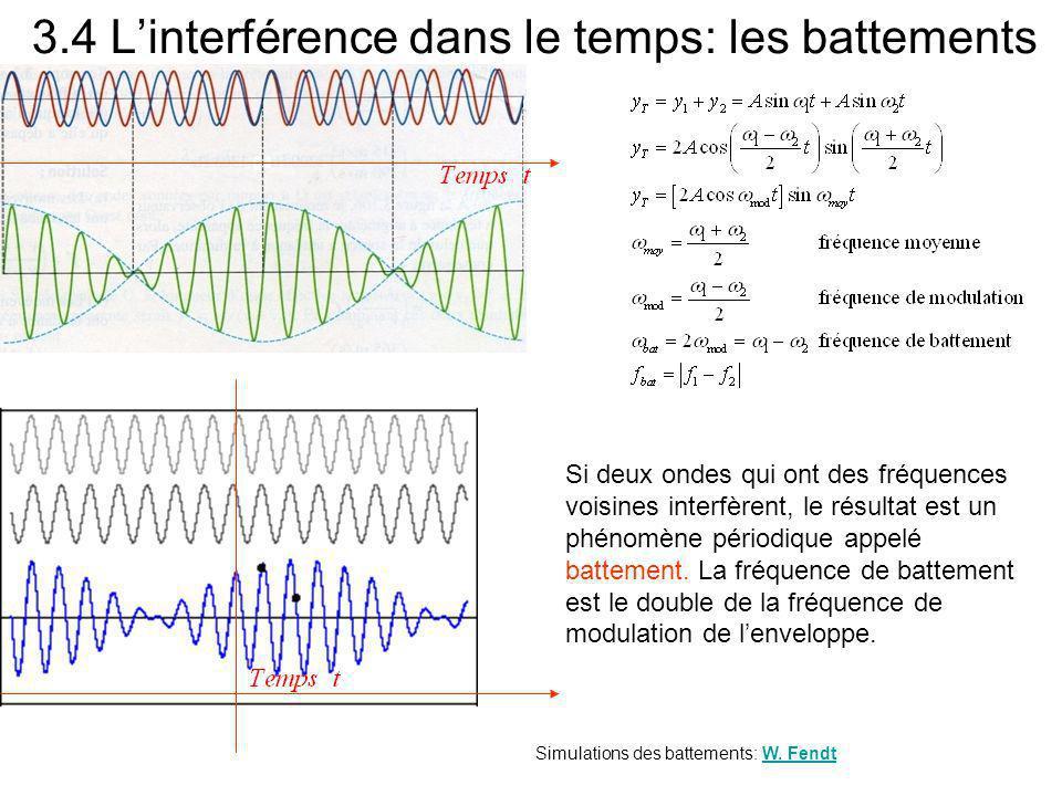 3.4 Linterférence dans le temps: les battements Simulations des battements: W.