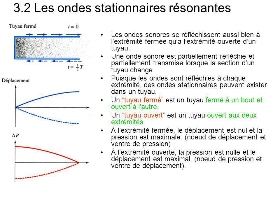 3.2 Les ondes stationnaires résonantes Les ondes sonores se réfléchissent aussi bien à lextrémité fermée qua lextrémité ouverte dun tuyau.