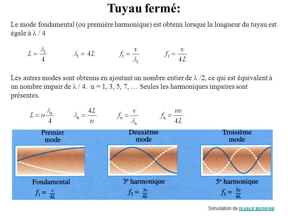 Tuyau fermé: Le mode fondamental (ou première harmonique) est obtenu lorsque la longueur du tuyau est égale à λ / 4 Les autres modes sont obtenus en ajoutant un nombre entier de λ /2, ce qui est équivalent à un nombre impair de λ / 4.