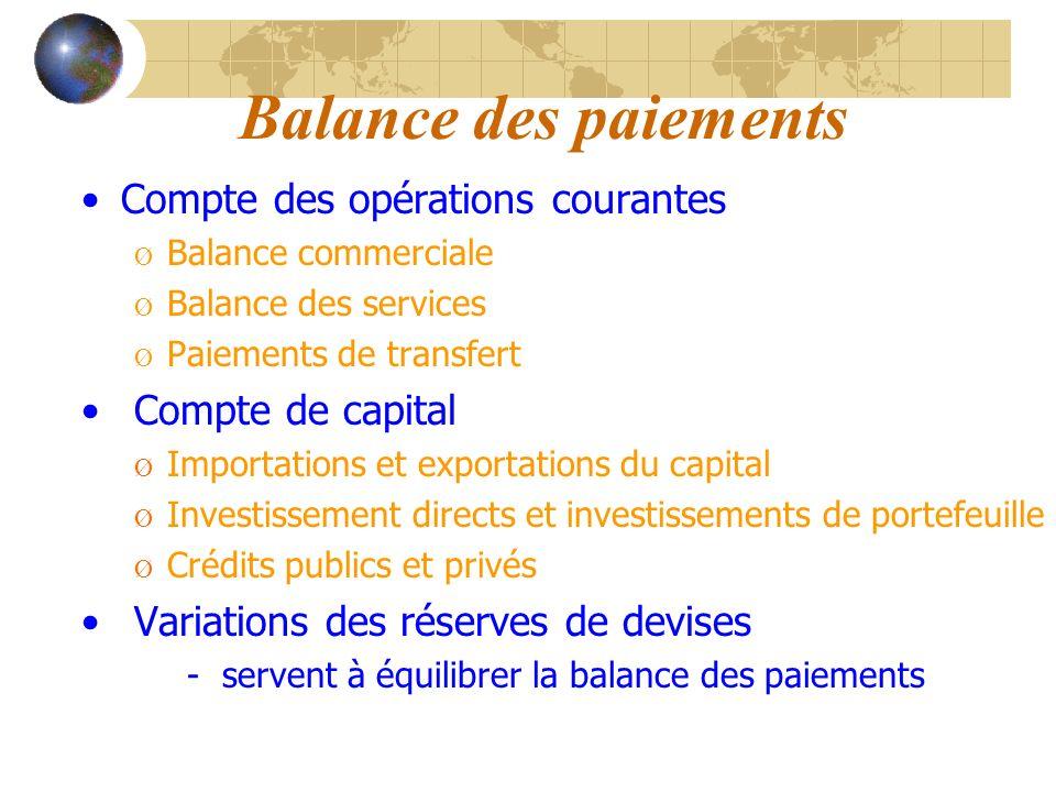 Balance des paiements Compte des opérations courantes Ø Balance commerciale Ø Balance des services Ø Paiements de transfert Compte de capital Ø Import