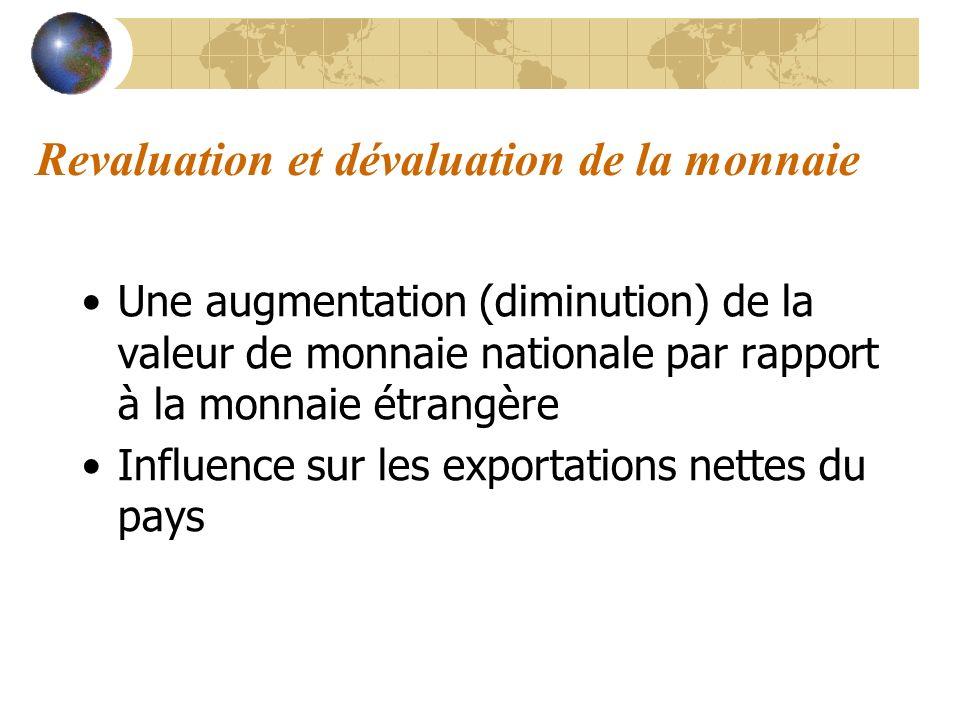 Revaluation et dévaluation de la monnaie Une augmentation (diminution) de la valeur de monnaie nationale par rapport à la monnaie étrangère Influence
