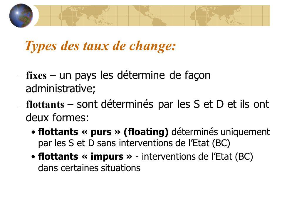 – fixes – un pays les détermine de façon administrative; – flottants – sont déterminés par les S et D et ils ont deux formes: flottants « purs » (floa