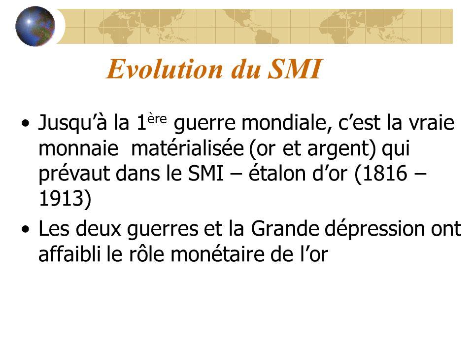 Evolution du SMI Jusquà la 1 ère guerre mondiale, cest la vraie monnaie matérialisée (or et argent) qui prévaut dans le SMI – étalon dor (1816 – 1913)
