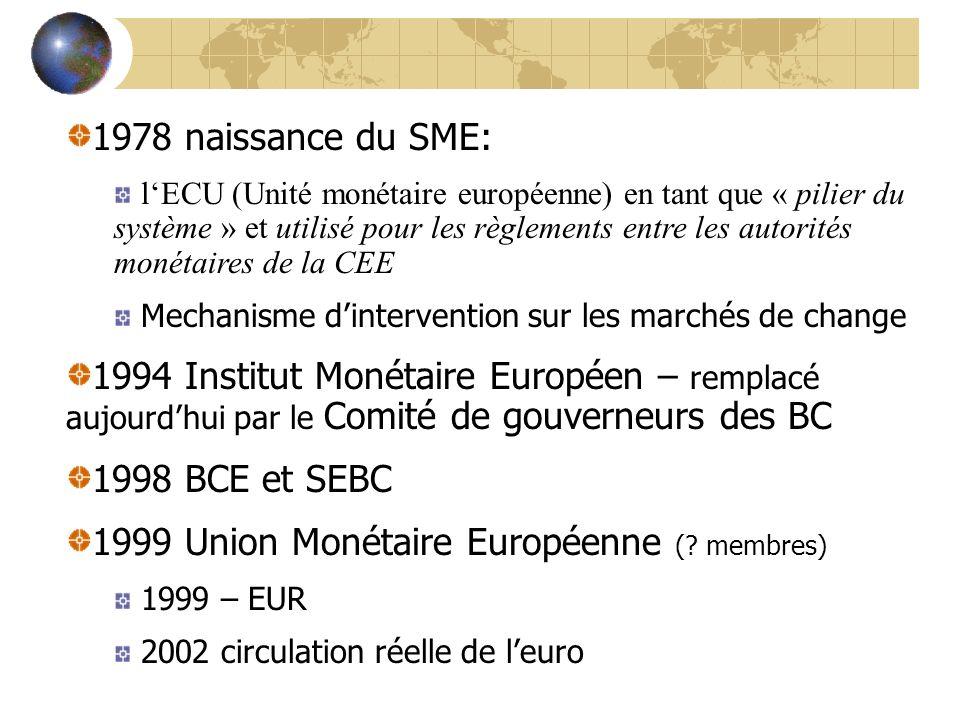 1978 naissance du SME: lECU (Unité monétaire européenne) en tant que « pilier du système » et utilisé pour les règlements entre les autorités monétair