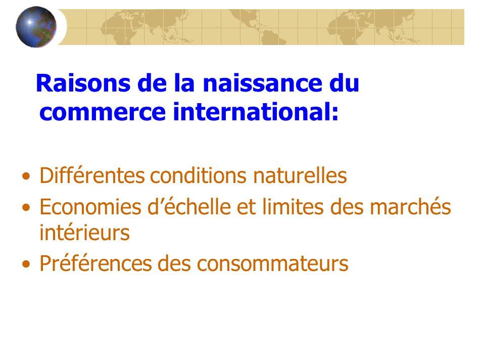 Raisons de la naissance du commerce international: Différentes conditions naturelles Economies déchelle et limites des marchés intérieurs Préférences