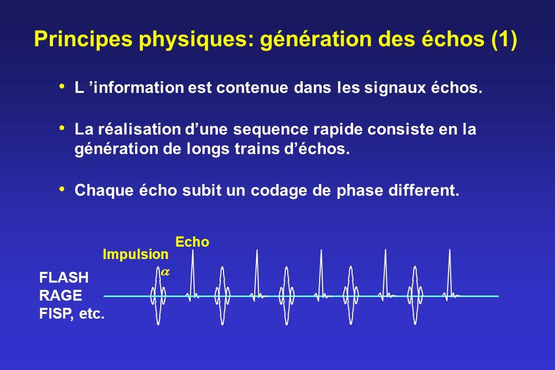 Principes physiques: génération des échos (1) Impulsion Echo FLASH RAGE FISP, etc.