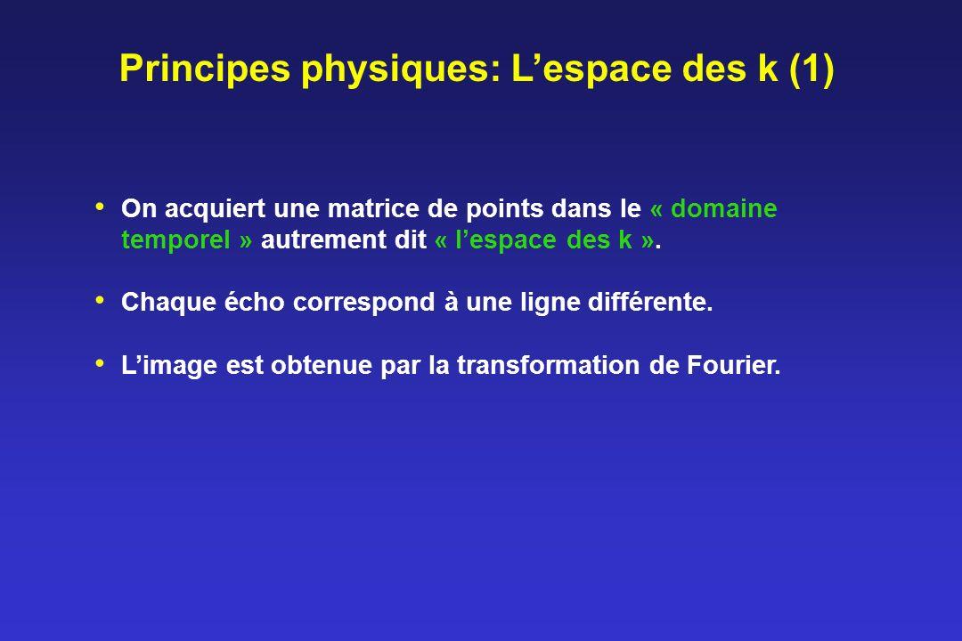 Principes physiques: Lespace des k (1) On acquiert une matrice de points dans le « domaine temporel » autrement dit « lespace des k ».