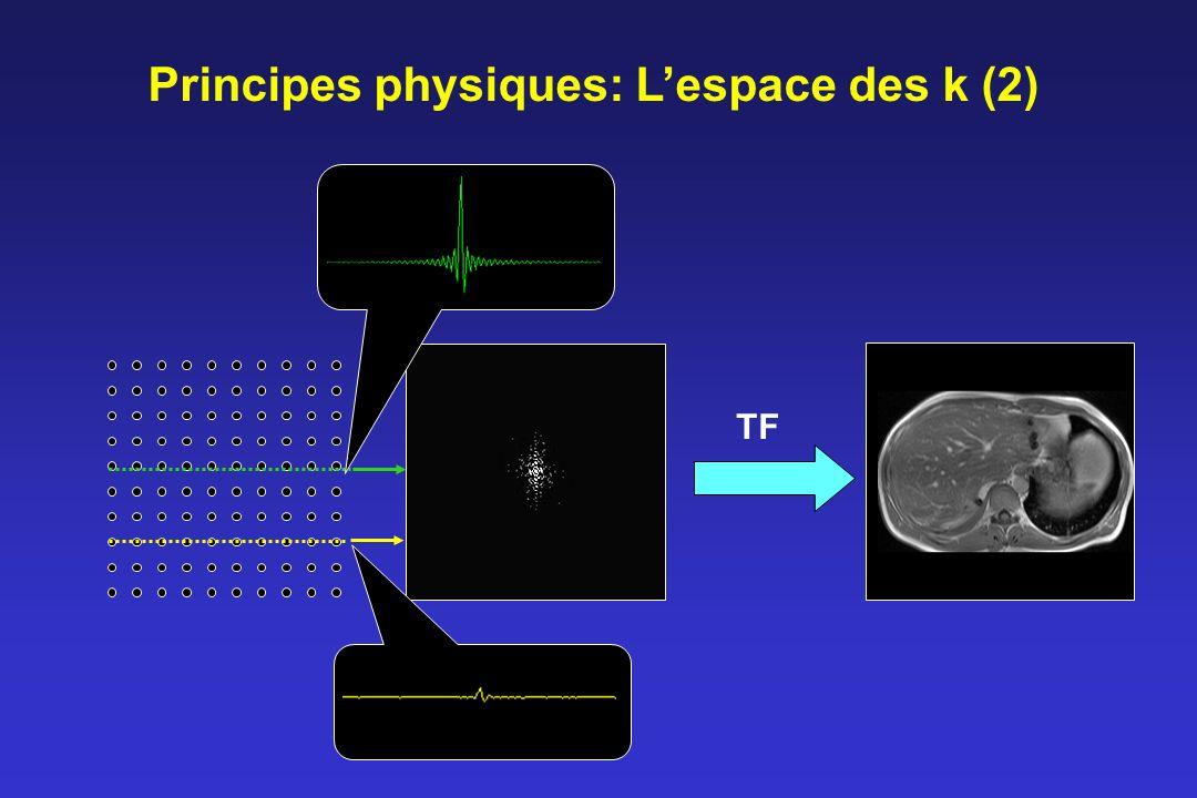 Principes physiques: Lespace des k (2) TF