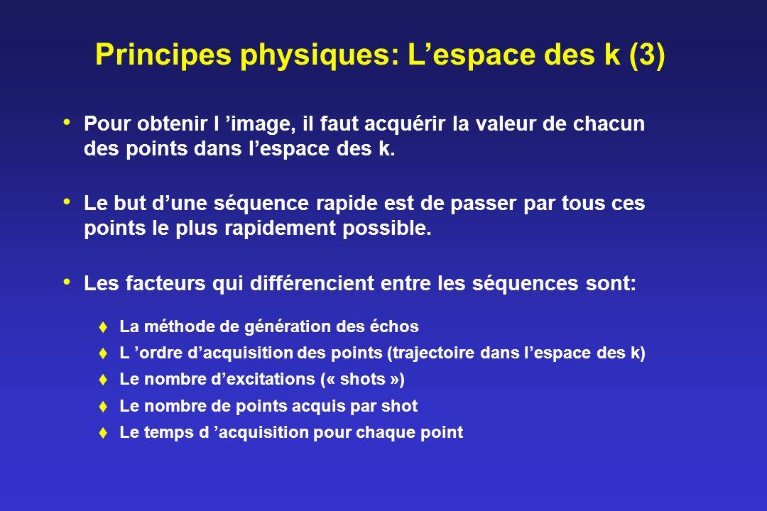 Principes physiques: Lespace des k (3) Pour obtenir l image, il faut acquérir la valeur de chacun des points dans lespace des k.