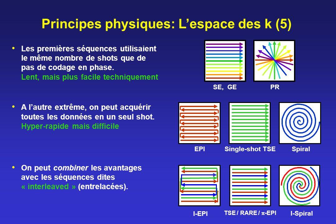 Principes physiques: Lespace des k (5) Les premières séquences utilisaient le même nombre de shots que de pas de codage en phase.