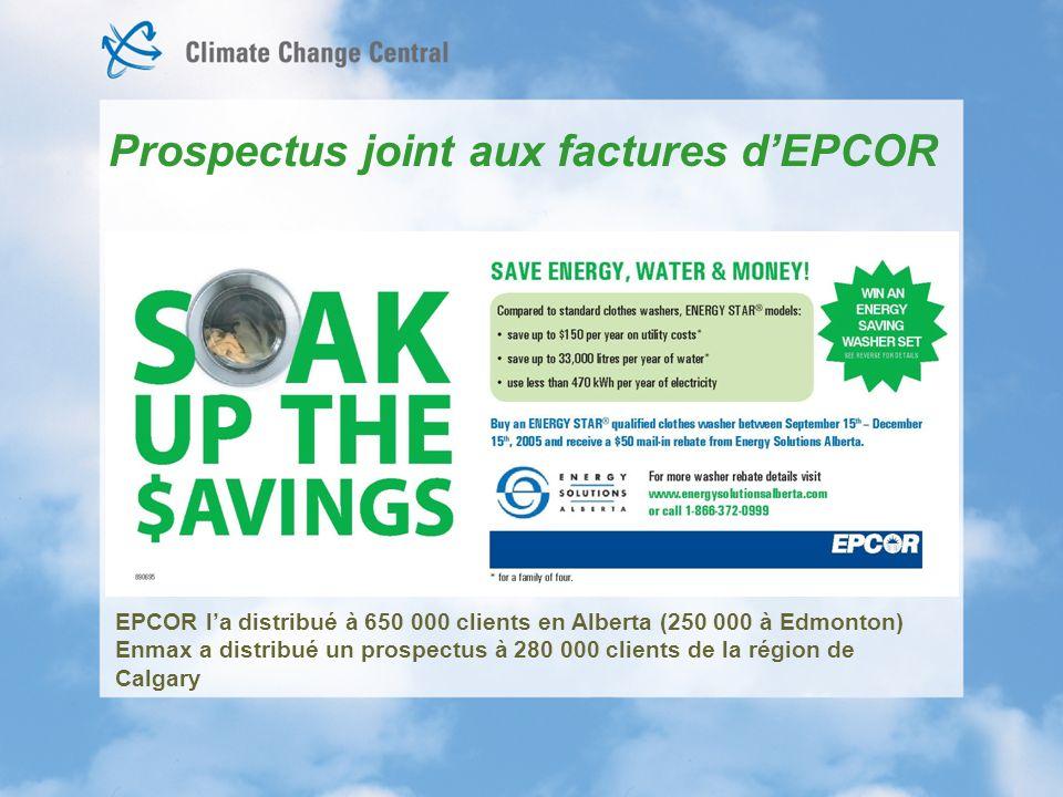 Prospectus joint aux factures dEPCOR EPCOR la distribué à 650 000 clients en Alberta (250 000 à Edmonton) Enmax a distribué un prospectus à 280 000 clients de la région de Calgary