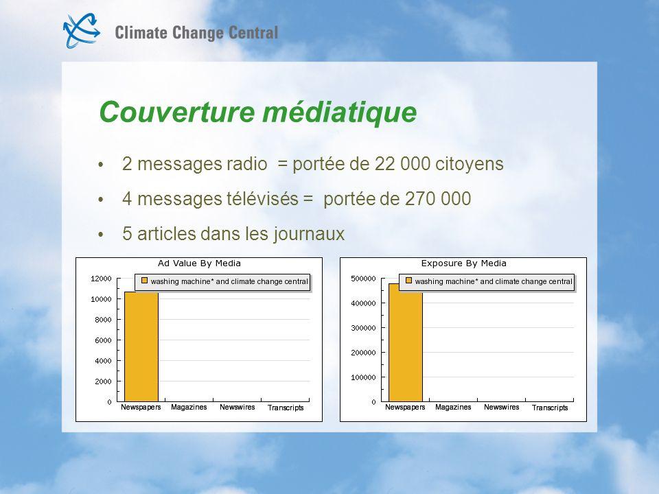 2 messages radio = portée de 22 000 citoyens 4 messages télévisés = portée de 270 000 5 articles dans les journaux Couverture médiatique
