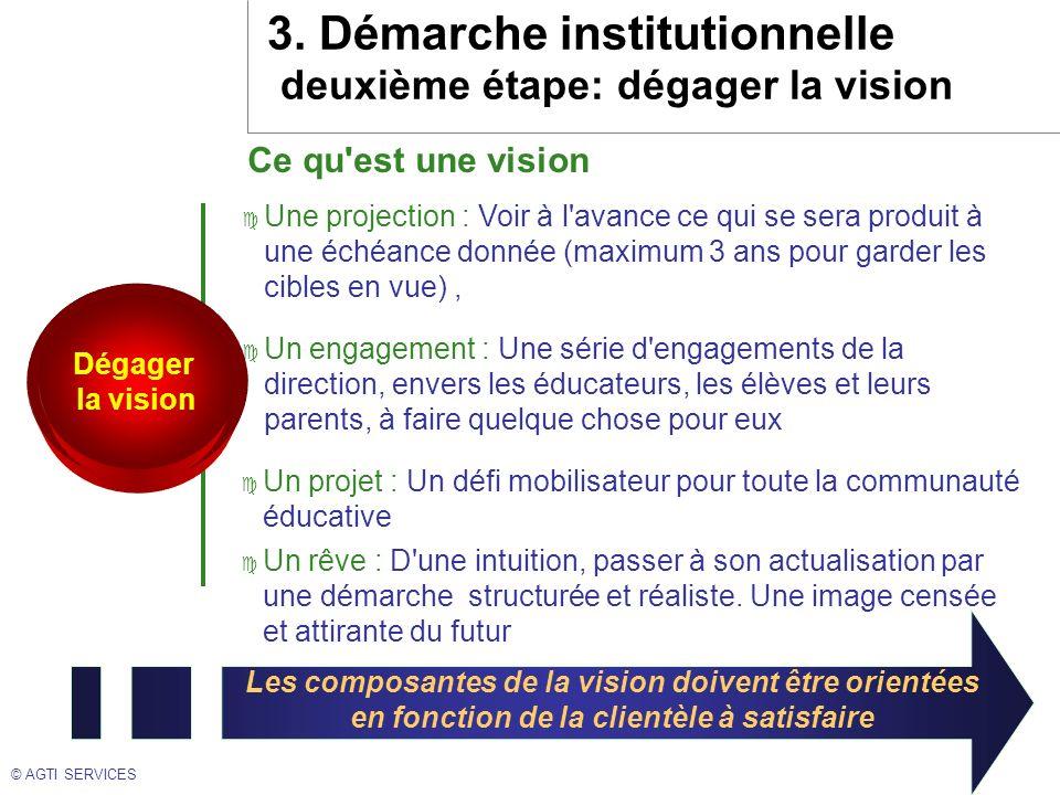 Les composantes de la vision doivent être orientées en fonction de la clientèle à satisfaire 3.