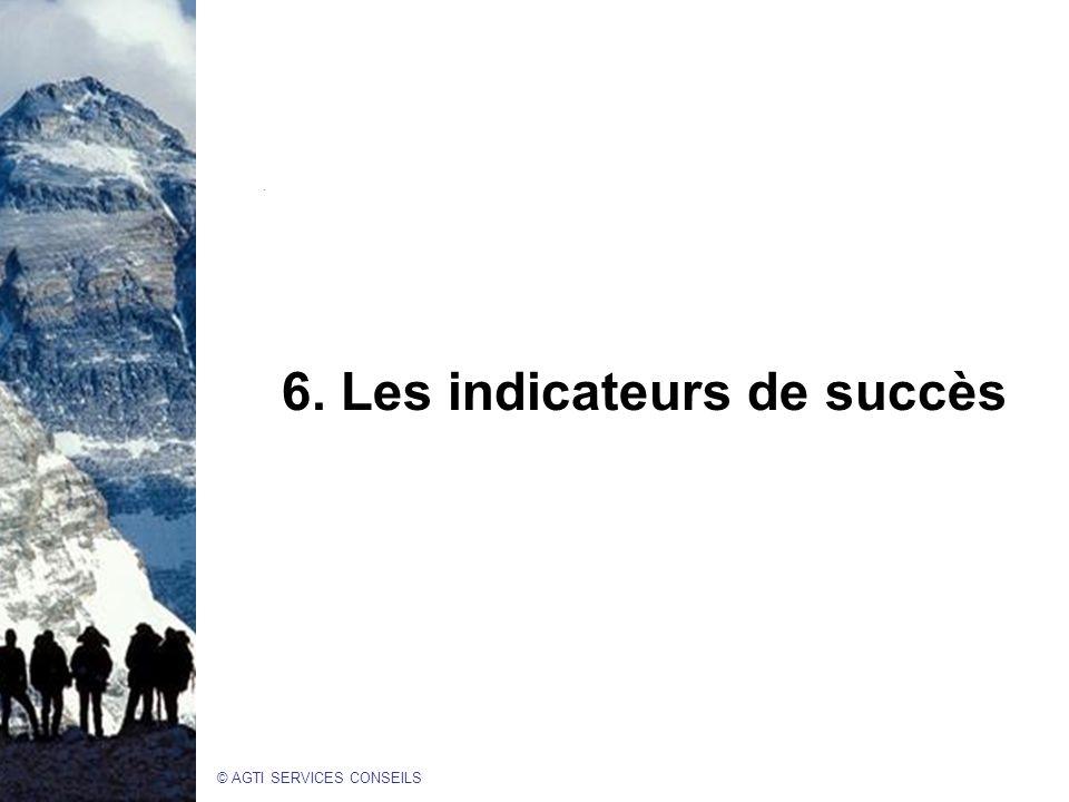 © AGTI SERVICES CONSEILS 6. Les indicateurs de succès.