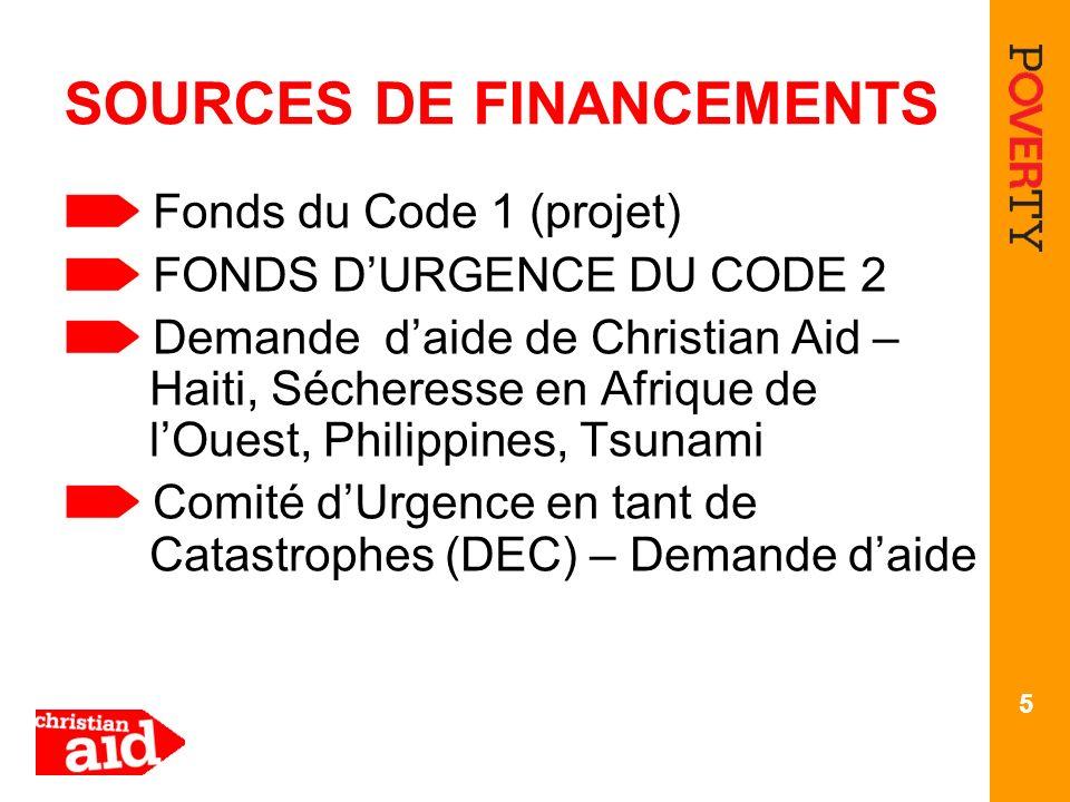 SOURCES DE FINANCEMENTS Fonds du Code 1 (projet) FONDS DURGENCE DU CODE 2 Demande daide de Christian Aid – Haiti, Sécheresse en Afrique de lOuest, Philippines, Tsunami Comité dUrgence en tant de Catastrophes (DEC) – Demande daide 5