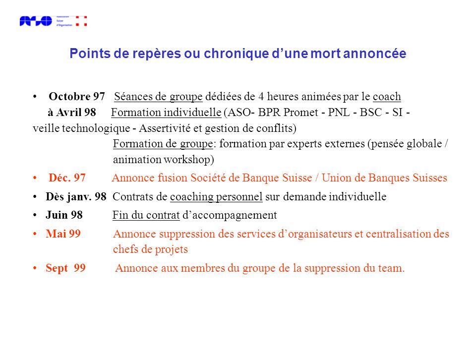 Octobre 97 Séances de groupe dédiées de 4 heures animées par le coach à Avril 98 Formation individuelle (ASO- BPR Promet - PNL - BSC - SI - veille tec