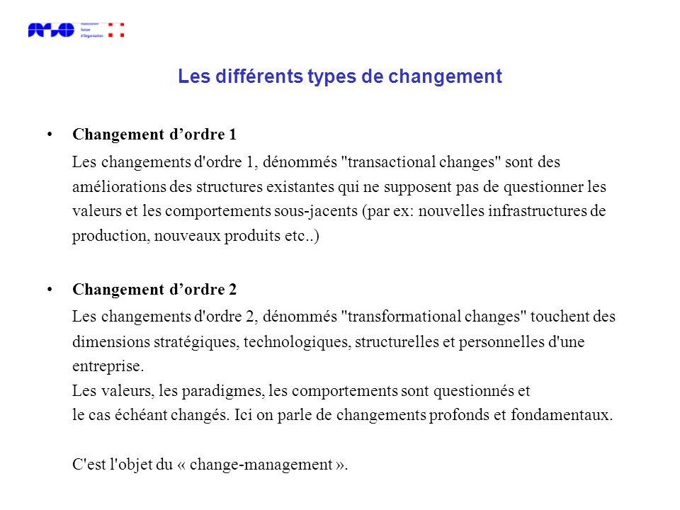 Changement dordre 1 Les changements d'ordre 1, dénommés