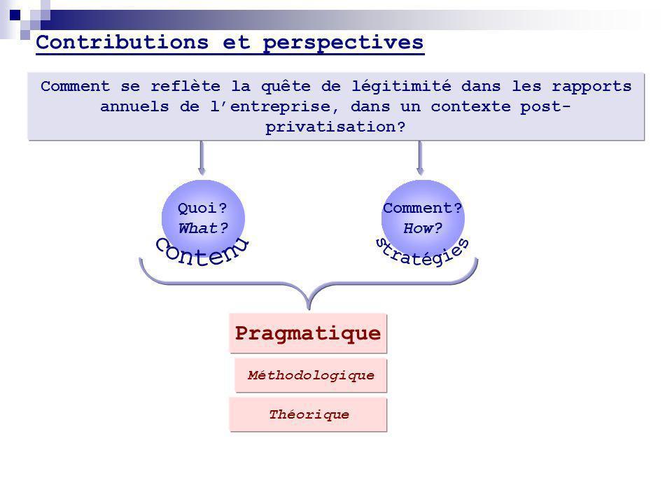 Contributions et perspectives Pragmatique Théorique Méthodologique Comment se reflète la quête de légitimité dans les rapports annuels de lentreprise, dans un contexte post- privatisation.