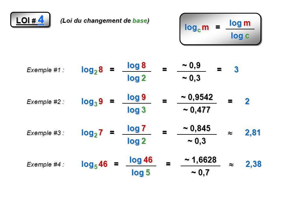 LOI # 4 (Loi du changement de base) Exemple #1 : log 2 8 = log 8 log 2 = ~ 0,9 ~ 0,3 =3 Exemple #2 : log 3 9 = log 9 log 3 = ~ 0,9542 ~ 0,477 =2 log c m = log m log c Exemple #3 : log 2 7 = log 7 log 2 = ~ 0,845 ~ 0,3 2,81 Exemple #4 : log 5 46 = log 46 log 5 = ~ 1,6628 ~ 0,7 2,38