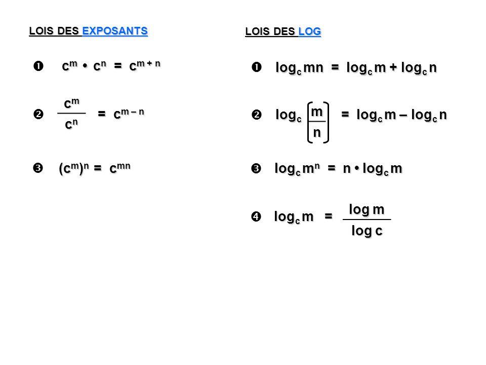 LOIS DES LOG log c mn = log c m + log c n log c = log c m – log c n m n log c m n = n log c m log c m = log m log c LOIS DES EXPOSANTS c m c n = c m + n cmcmcmcm cncncncn = c m – n (c m ) n = c mn