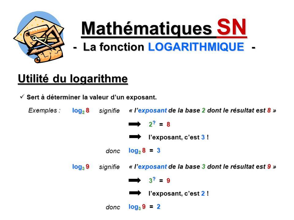Utilité du logarithme Mathématiques SN - La fonction LOGARITHMIQUE - Sert à déterminer la valeur dun exposant.