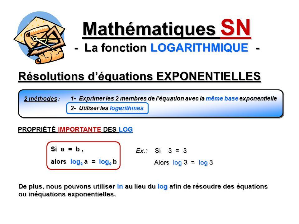 Résolutions déquations EXPONENTIELLES Mathématiques SN - La fonction LOGARITHMIQUE - 2 méthodes : 1- Exprimer les 2 membres de léquation avec la même base exponentielle 2- Utiliser les logarithmes Si a = b, Ex.: Si 3 = 3 Alors log 3 = log 3 Alors log 3 = log 3 PROPRIÉTÉ IMPORTANTE DES LOG alors log c a = log c b De plus, nous pouvons utiliser ln au lieu du log afin de résoudre des équations ou inéquations exponentielles.