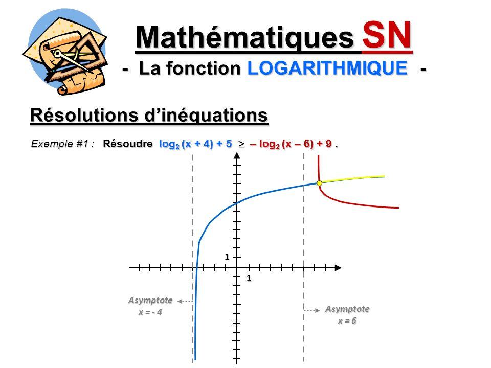 Résolutions dinéquations Mathématiques SN - La fonction LOGARITHMIQUE - Exemple #1 : Résoudre log 2 (x + 4) + 5 – log 2 (x – 6) + 9.