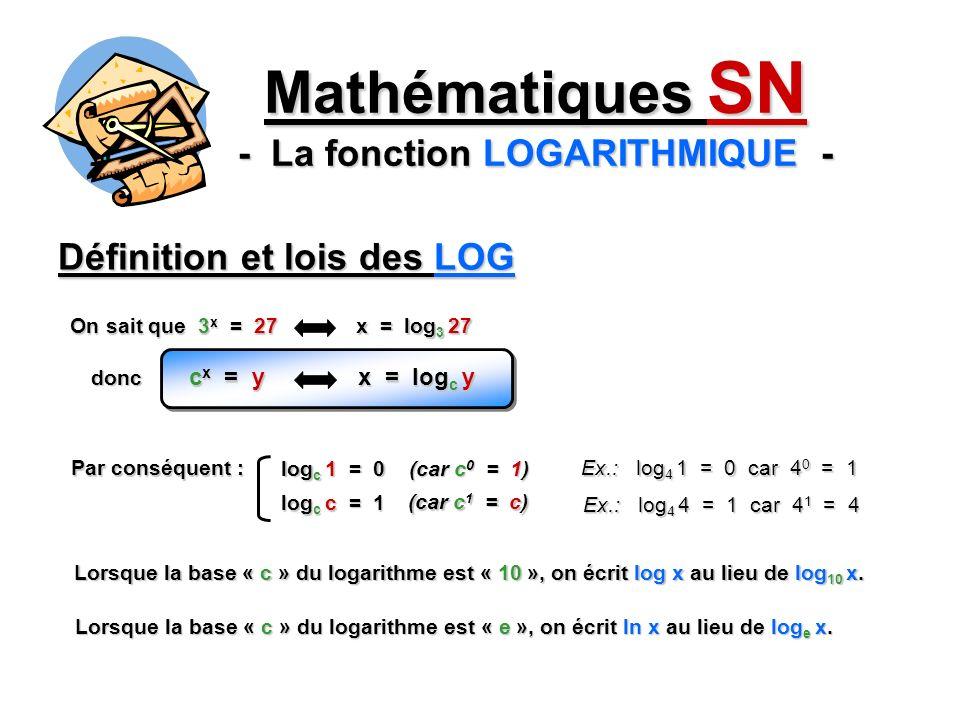 Définition et lois des LOG Mathématiques SN - La fonction LOGARITHMIQUE - On sait que 3 x = 27 x = log 3 27 c x = y x = log c y donc Par conséquent : log c 1 = 0 log c c = 1 (car c 0 = 1) (car c 1 = c) Ex.: log 4 1 = 0 car 4 0 = 1 Ex.: log 4 4 = 1 car 4 1 = 4 Lorsque la base « c » du logarithme est « 10 », on écrit log x au lieu de log 10 x.