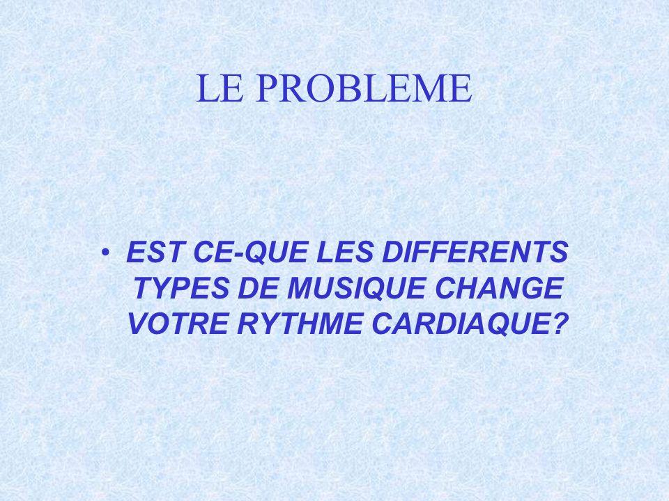 LE PROBLEME EST CE-QUE LES DIFFERENTS TYPES DE MUSIQUE CHANGE VOTRE RYTHME CARDIAQUE?